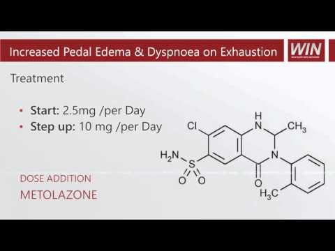 WIN - Metalazone for Management of Worsening Heart Failure