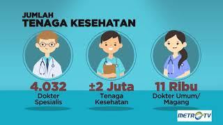 Penanggulangan Covid-19 Tak Cuma Tugas Dokter & Perawat