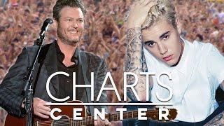 Billboard Charts Center: ft. Cameron Esposito & Rhea Butcher & Lollapalooza Highlights | Ep. 11