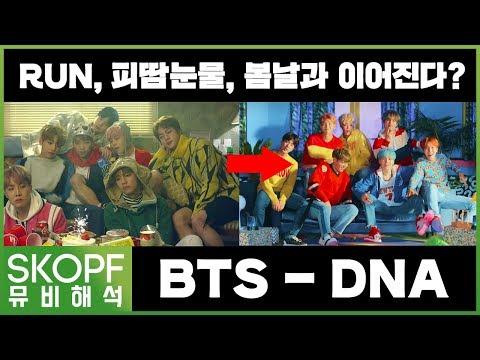 [MV Theory] BTS - DNA: Hidden Meanings in Music Video, Scale? Billboard Class [SKOPF]