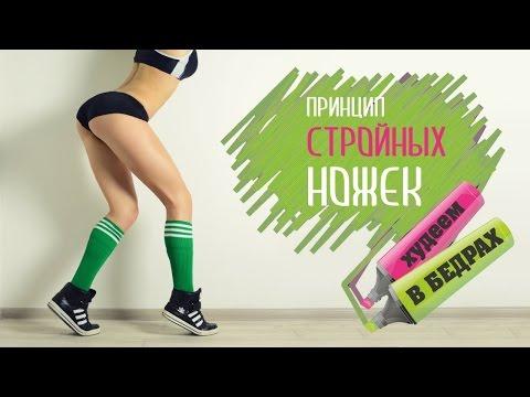 Диета для похудения ног - diets-