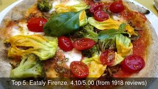 10 Best Restaurants you MUST TRY in Florence, Italy | 2019