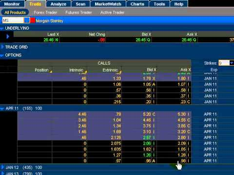 leap calendar stock options trading, video how to