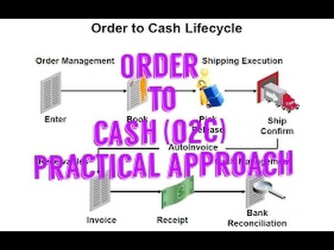 O2C Cycle(Order to Cash Cycle) Practical Understanding