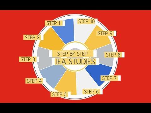 IEA Studies in Ten Steps