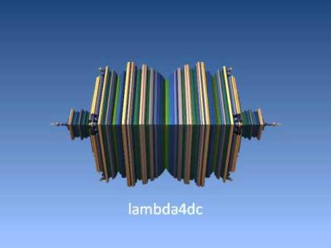 mandelbulb 3D basic formula's