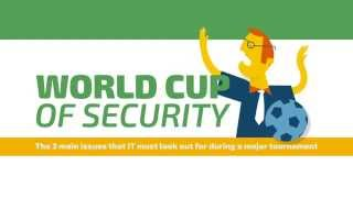 World Cup of Security Infographic   GFI WebMonitor