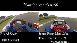 Biland & Rotax - Side by Side editing test.