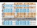 Capture de la vidéo Carl Nielsen Symphonies: Most Badass Moments
