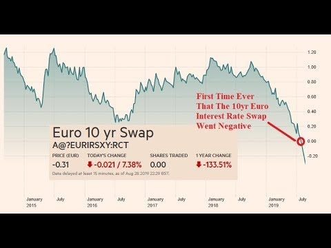 too-many-people-betting-on-more-nirp-in-the-eu?