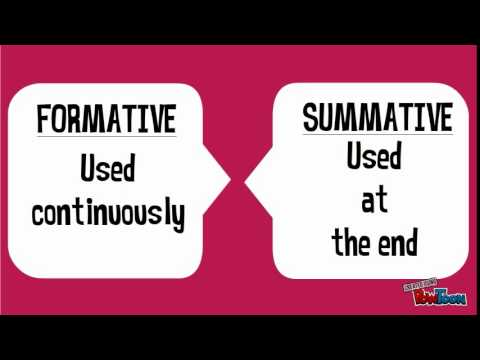 Compare Formative And Summative Assessments  Youtube