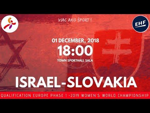 Israel vs Slovakia