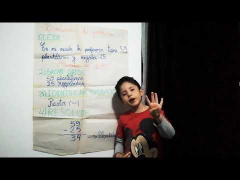 resolución-de-problemas-matemáticos