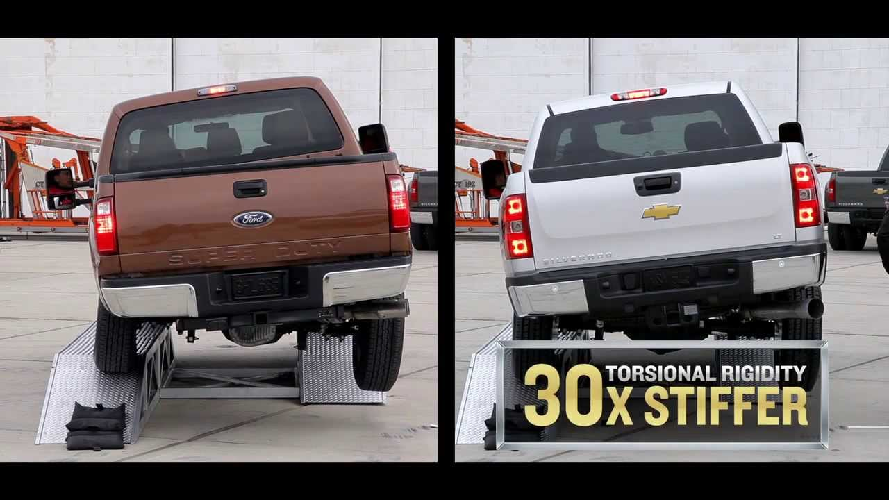 Chevy Silverado 3500HD Head to Head Frame Strength Test No ...