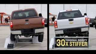 Chevy Silverado 3500HD Head to Head Frame Strength Test No. 2 Twist Ditch