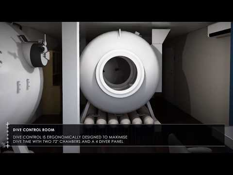 Evolve 3D - Subsea Development and Vessel Showreel