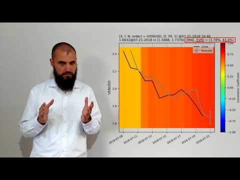 Charts Explained 1 The forecast