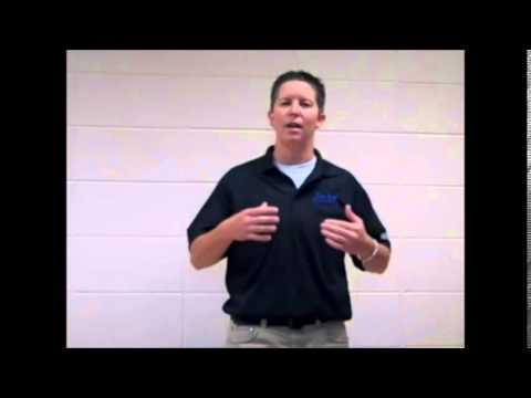 What is Proxemic Management? - 360 degree personal safety awareness | personal safety tips