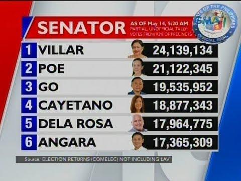 #Eleksyon2019: Panayam kay Comm. Rowena Guanzon, Comelec