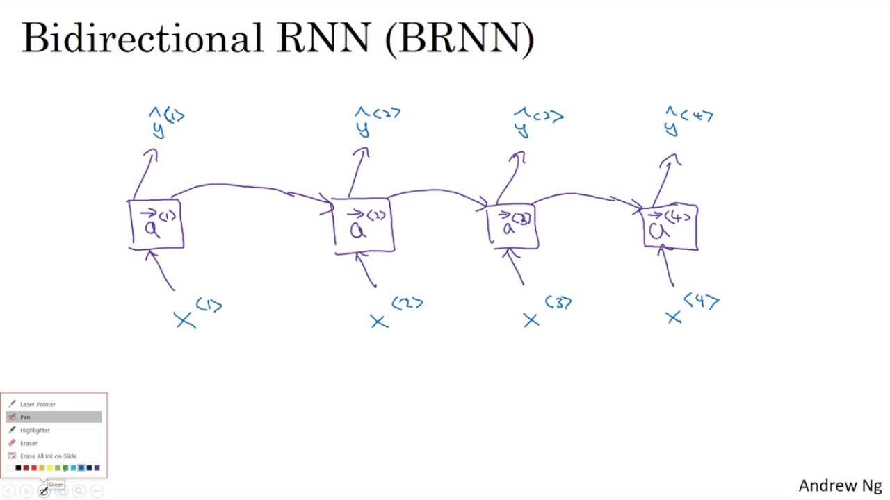 Rnn W1l11 Bidirectional Rnn Youtube