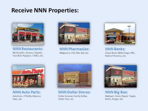 View NNN property in California  NNN triple net lease property for investors & 1031 exchange