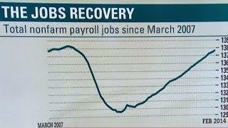 Inside Politics: New Jobs report