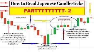 Learn way to trade every candlestick - Understanding the basic concept -1 minute trading