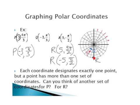 PreCalc - 6.4 Polar Coordinates