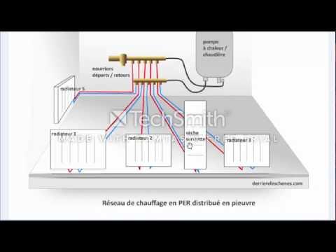 schema dune chaudiere et radiateurs