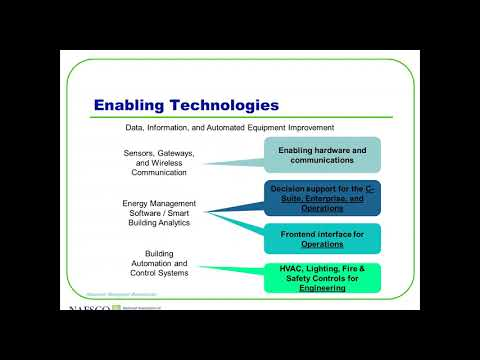 NAESCO Webinar: Smart Building Technologies Opening the Door to New Opportunities for ESCOs