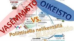 #LEANvaltio: Vasemmisto vs. oikeisto nelikentällä