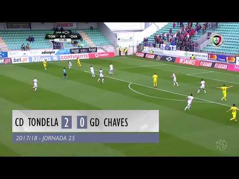 Resumo: Tondela 2-0 Chaves (Liga 25ªJ)