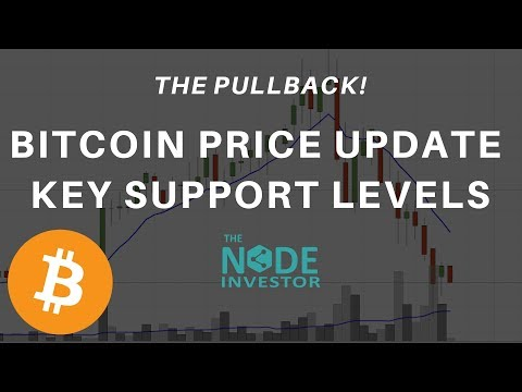 Quick Update on BTC & Support Levels to Watch Here - BTC ETH LTC