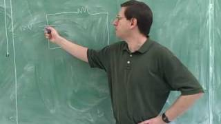Magnetic field and force. Right-hand rules (1)