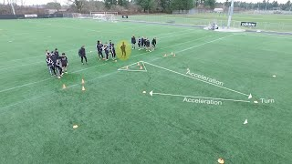 Dynamic Soccer Warm Up