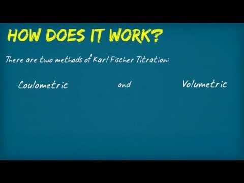 Karl Fischer Basics