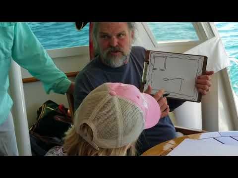 Drawing Classes on a Yacht!