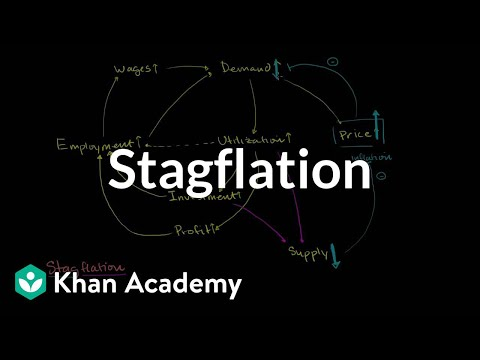 Stagflation | Inflation | Finance & Capital Markets | Khan Academy