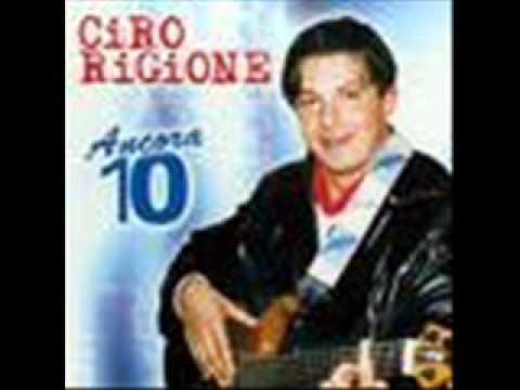 Ciro Rigione -