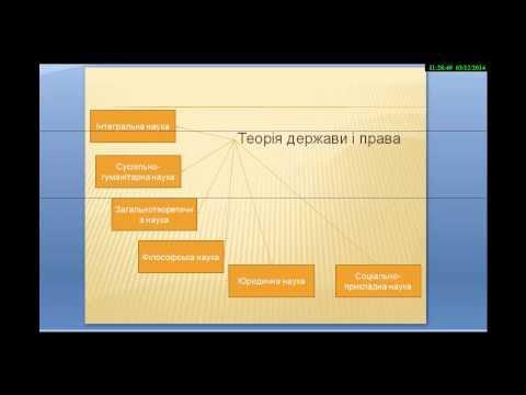 Видео Поняття предмет і метод трудового права