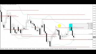 Forex Trading Strategies | NZDCAD Stop Hit 5-27-2016 | Daily Timeframe
