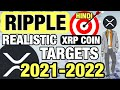 XRP/RIPPLE & BITCOIN HODLERS! ARE YOU GUYS SEEING THIS... WHAT WE ARE ALL WAITING FOR!
