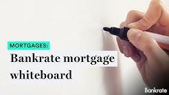 Bankrate - Mortgage Whiteboard