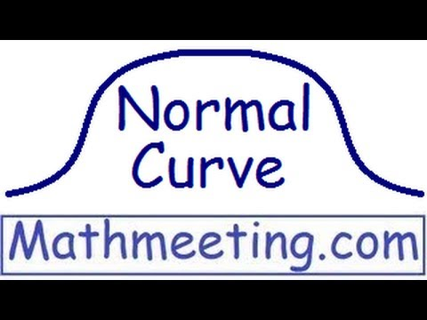Normal Distribution - Statistics