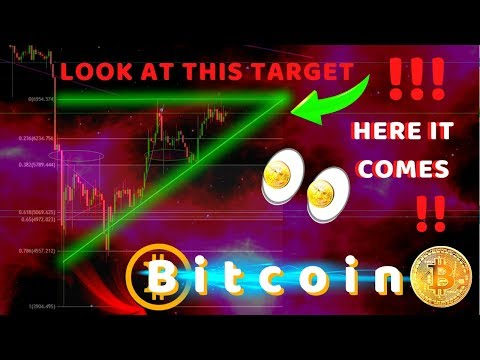 COULD IT BE?! WATCH BITCOIN EXPLODE IF THIS HAPPENS – ENDING SOON