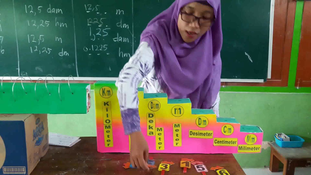 Media Pembelajaran - Satuan Panjang - Tangga Papan Angka ...