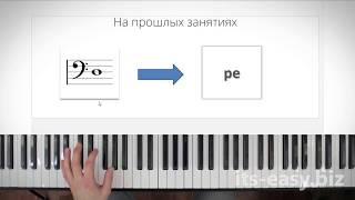 5/5 Самый быстрый способ читать ноты басового ключа на фортепиано