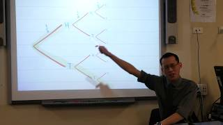 Multi-Stage Probability Events (1 of 2: Addition or Multiplication?)