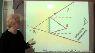 Определение области видения изображения в плоском зеркале