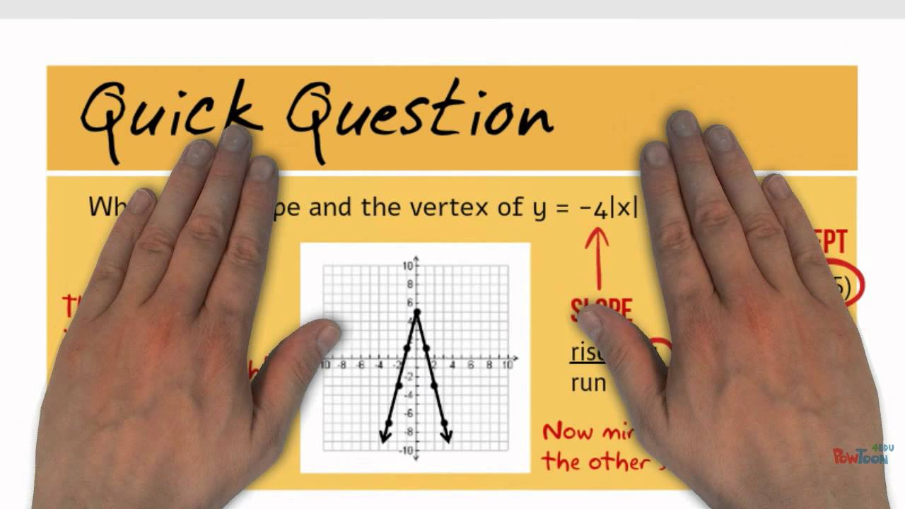 Graphing absolute value equations on the coordinate plane youtube graphing absolute value equations on the coordinate plane ccuart Image collections